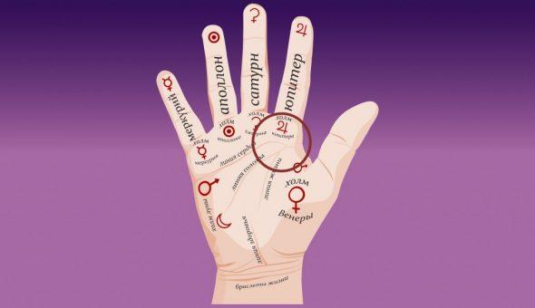 Толкование кольца Соломона на руке