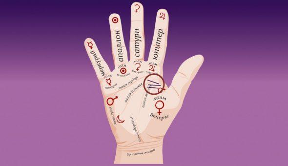 Значение линии Проклятия на руке